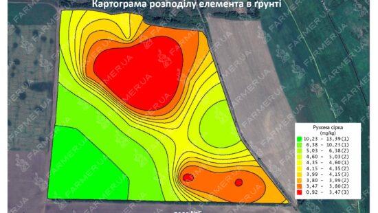 Картограмма распределения подвижной серы